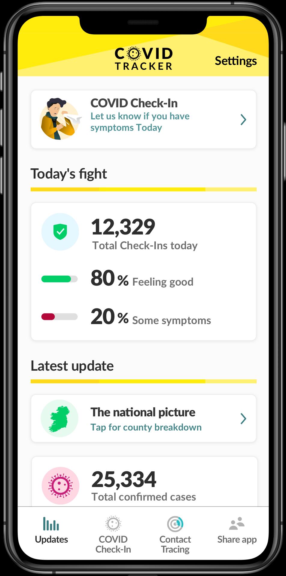 Covid Tracker Ireland Screen