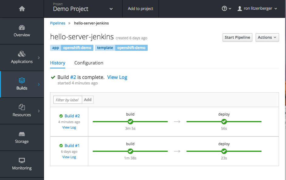 Develop In Minishift, Deploy To Openshift