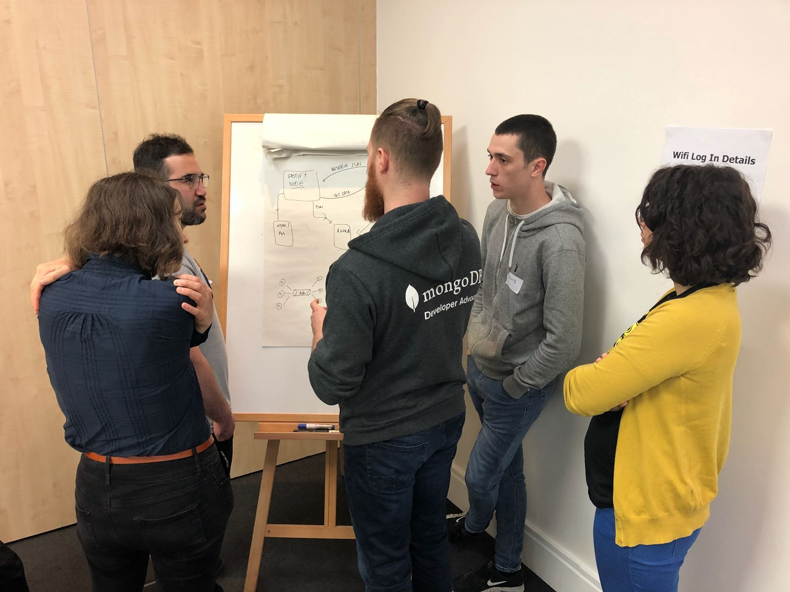 developers around a whiteboard at full stack hack
